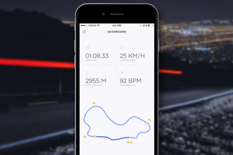 自行车仪表板应用程序ui工具包